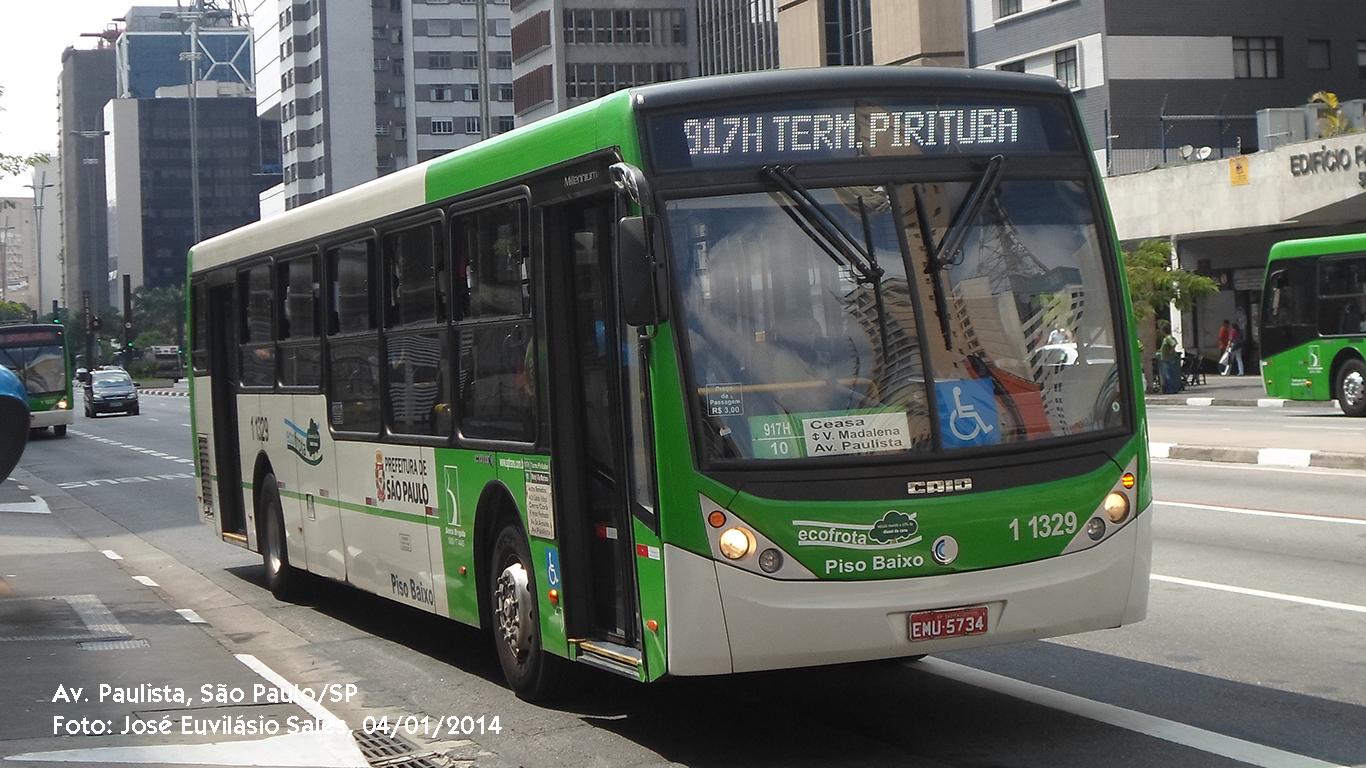 Alternativas ao Metrô – Linha 2-Verde